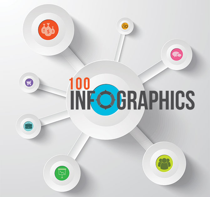 100 Premium Infographics from Ingimage - only $18!